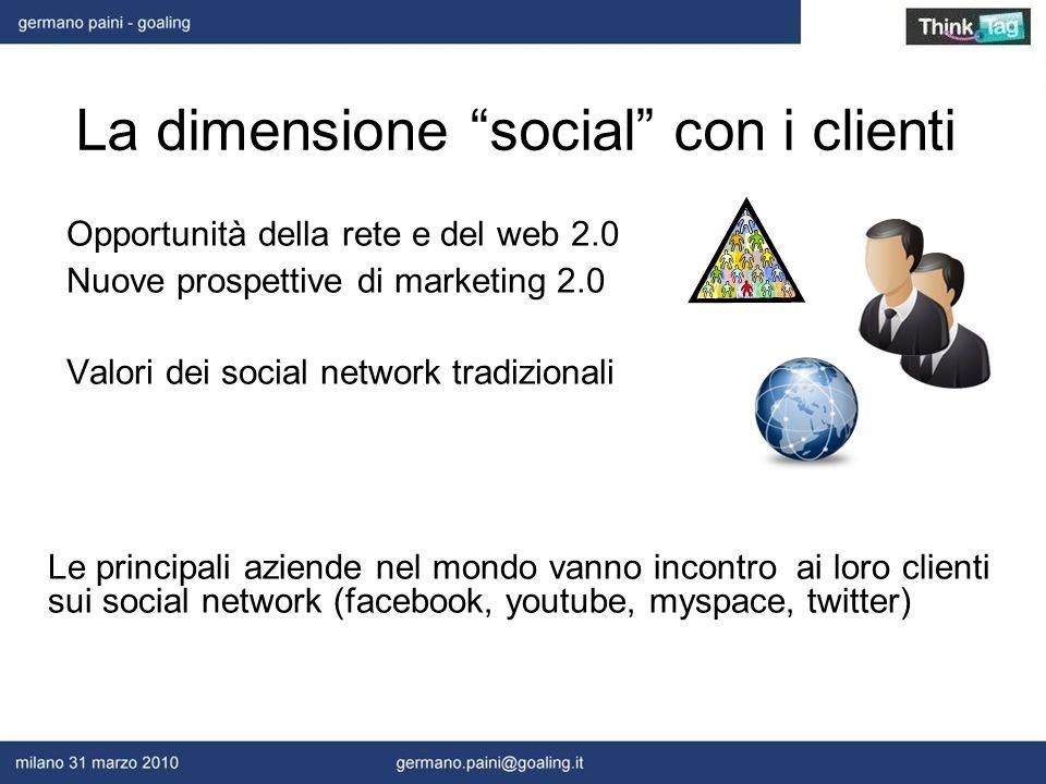 Opportunità della rete e del web 2.0 Nuove prospettive di marketing 2.0 Valori dei social network tradizionali La dimensione social con i clienti Le principali aziende nel mondo vanno incontro ai loro clienti sui social network (facebook, youtube, myspace, twitter)