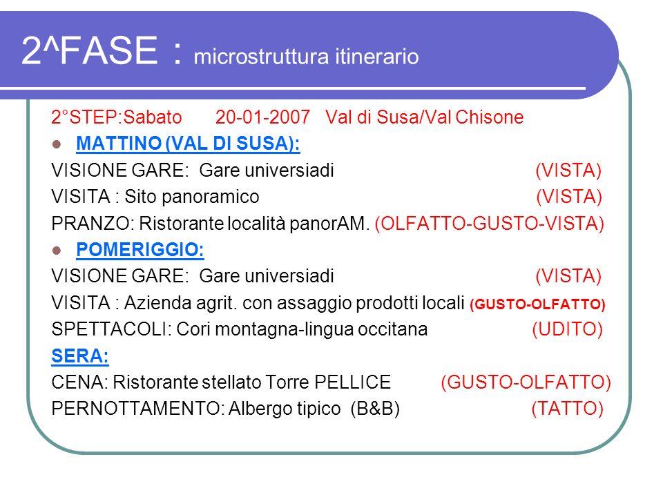 2^FASE : microstruttura itinerario 2°STEP:Sabato 20-01-2007 Val di Susa/Val Chisone MATTINO (VAL DI SUSA): VISIONE GARE: Gare universiadi (VISTA) VISI