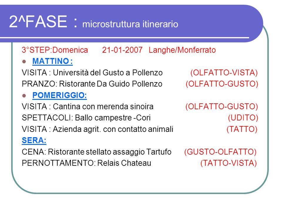 2^FASE : microstruttura itinerario 3°STEP:Domenica 21-01-2007 Langhe/Monferrato MATTINO : VISITA : Università del Gusto a Pollenzo (OLFATTO-VISTA) PRA