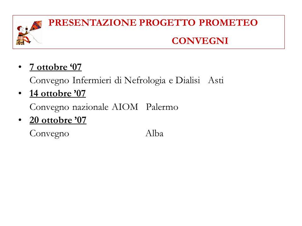7 ottobre 07 Convegno Infermieri di Nefrologia e Dialisi Asti 14 ottobre 07 Convegno nazionale AIOM Palermo 20 ottobre 07 Convegno Alba PRESENTAZIONE