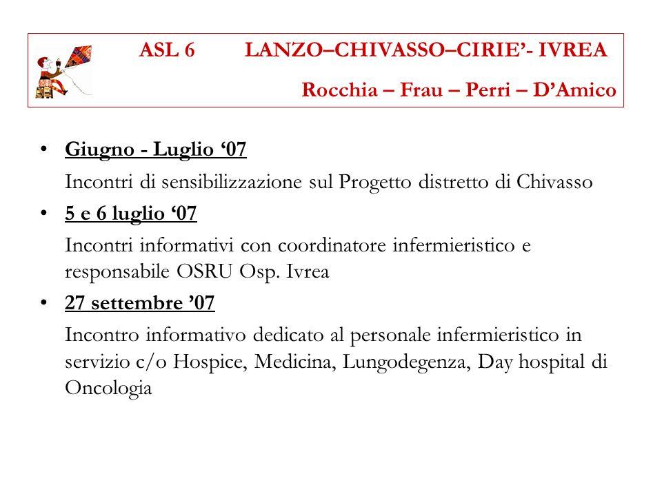 Giugno - Luglio 07 Incontri di sensibilizzazione sul Progetto distretto di Chivasso 5 e 6 luglio 07 Incontri informativi con coordinatore infermierist
