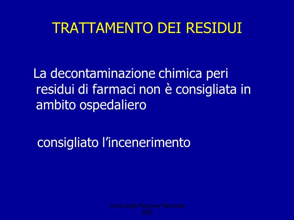 Corso della Regione Piemonte 2003 TRATTAMENTO DEI RESIDUI La decontaminazione chimica peri residui di farmaci non è consigliata in ambito ospedaliero