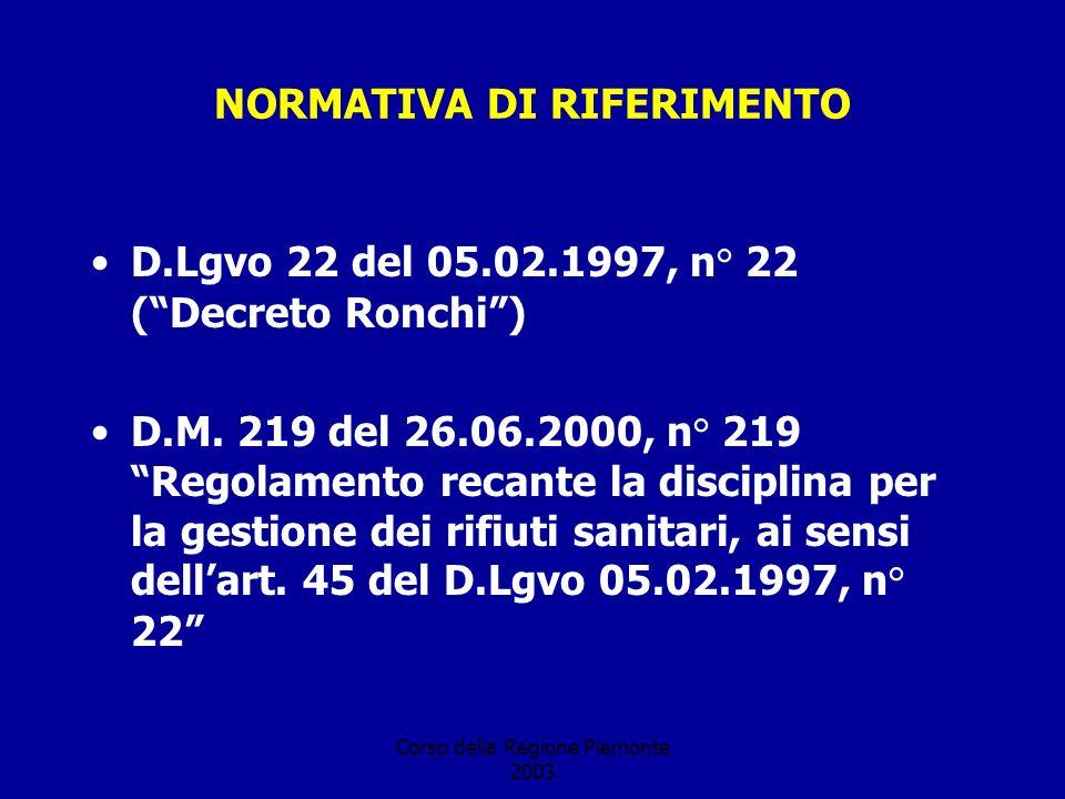 Corso della Regione Piemonte 2003 NORMATIVA DI RIFERIMENTO D.Lgvo 22 del 05.02.1997, n° 22 (Decreto Ronchi) D.M. 219 del 26.06.2000, n° 219 Regolament