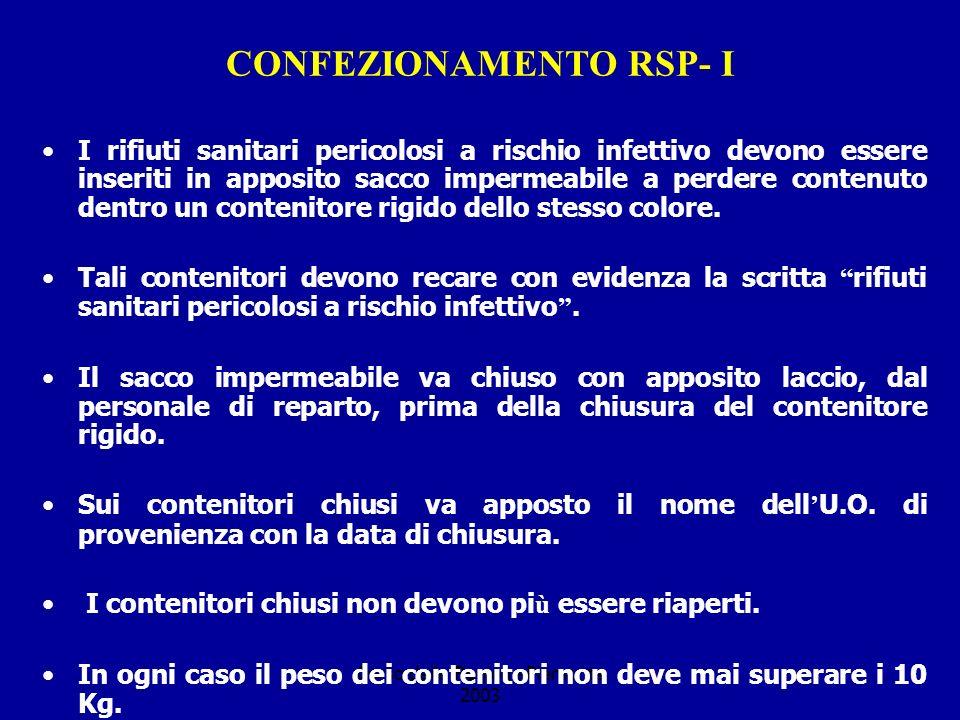 Corso della Regione Piemonte 2003 I rifiuti sanitari pericolosi a rischio infettivo devono essere inseriti in apposito sacco impermeabile a perdere co