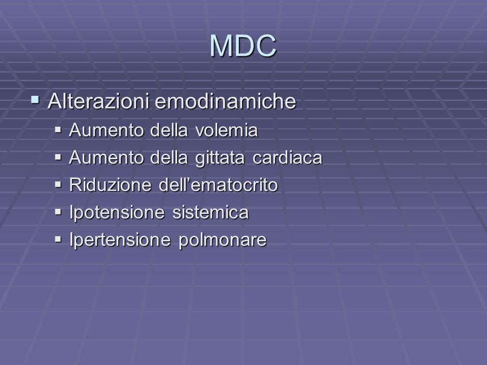 MDC Alterazioni emodinamiche Alterazioni emodinamiche Aumento della volemia Aumento della volemia Aumento della gittata cardiaca Aumento della gittata