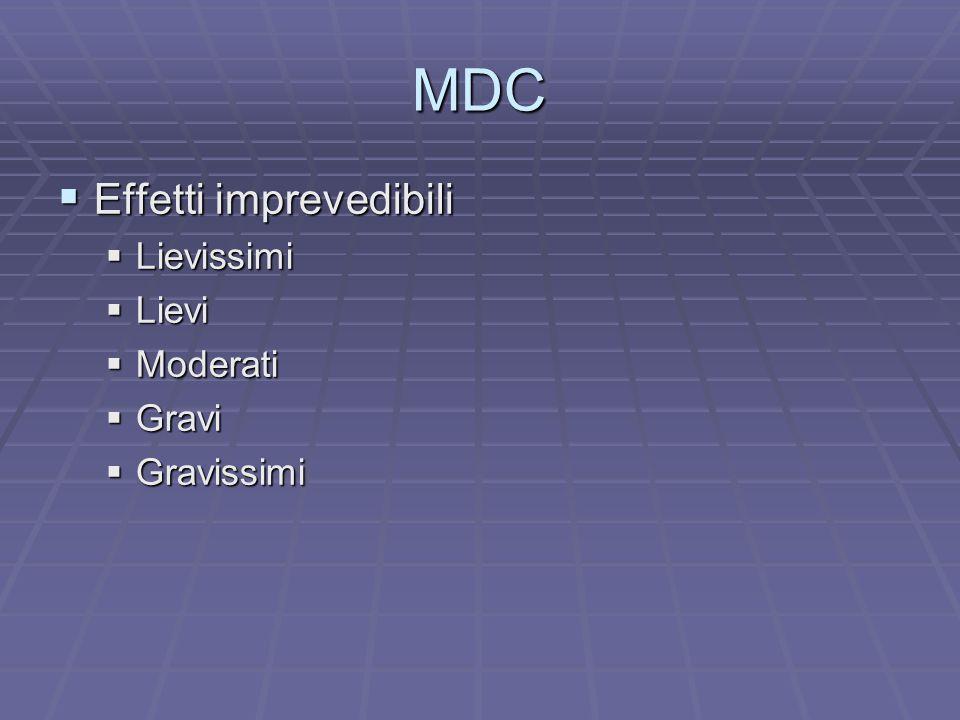 MDC Effetti imprevedibili Effetti imprevedibili Lievissimi Lievissimi Lievi Lievi Moderati Moderati Gravi Gravi Gravissimi Gravissimi