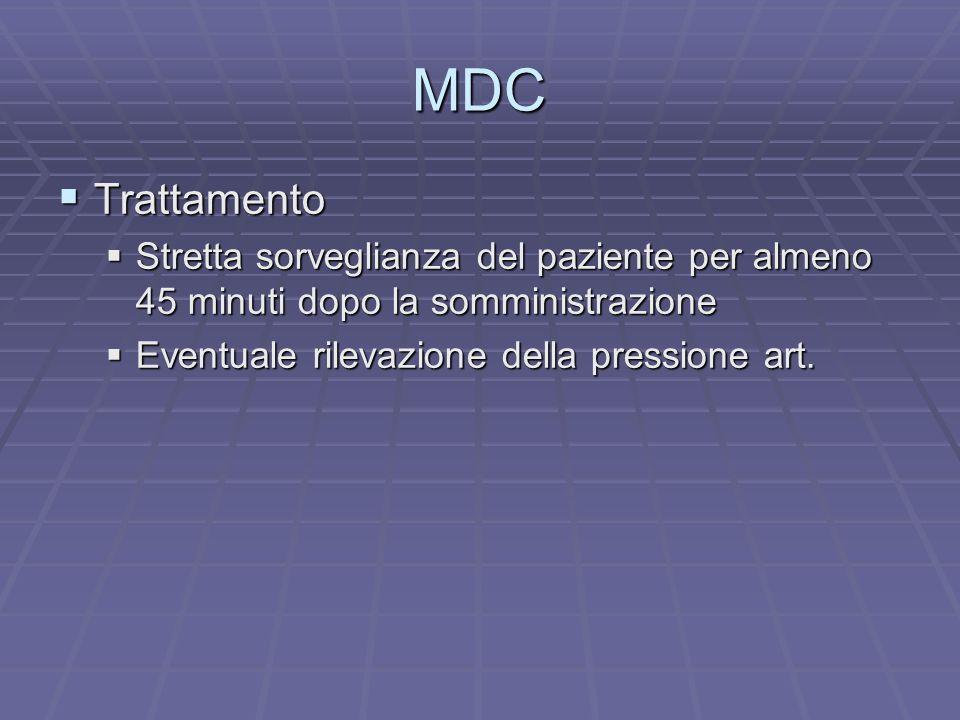 MDC Trattamento Trattamento Stretta sorveglianza del paziente per almeno 45 minuti dopo la somministrazione Stretta sorveglianza del paziente per alme