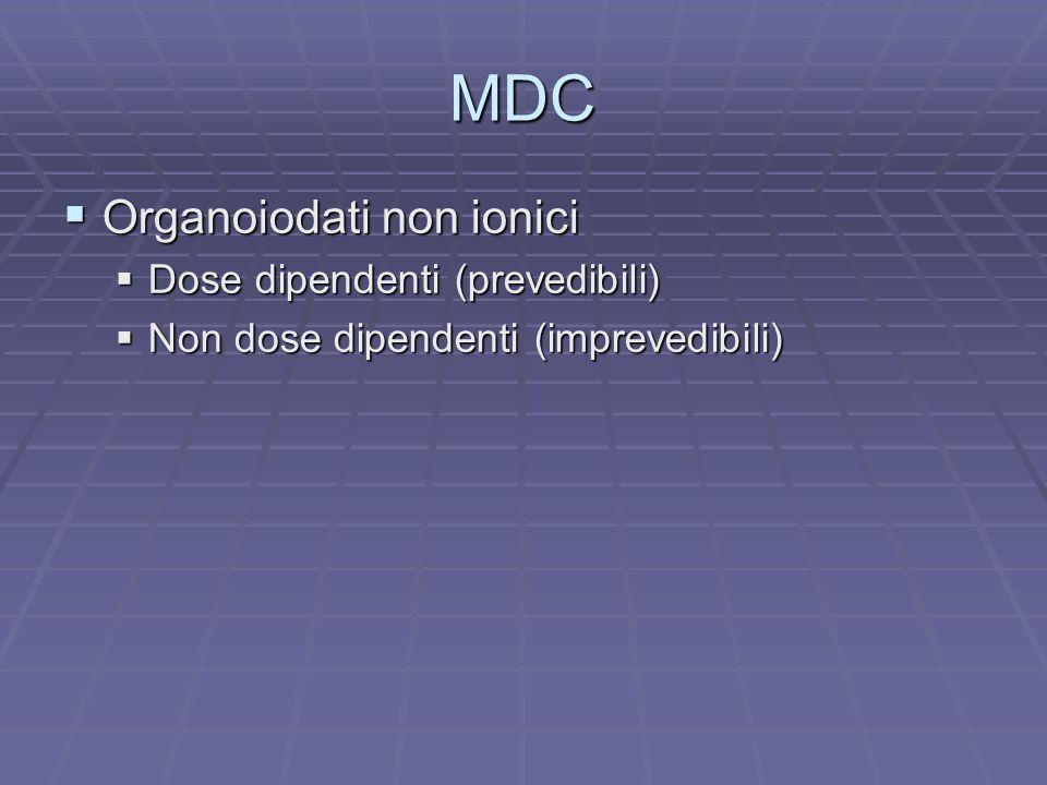 MDC Organoiodati non ionici Organoiodati non ionici Dose dipendenti (prevedibili) Dose dipendenti (prevedibili) Non dose dipendenti (imprevedibili) No