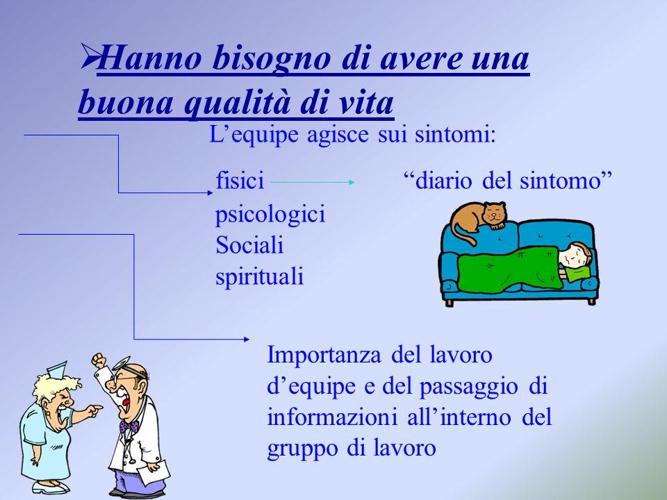 Hanno bisogno di avere una buona qualità di vita Lequipe agisce sui sintomi: fisici diario del sintomo psicologici Sociali spirituali Importanza del lavoro dequipe e del passaggio di informazioni allinterno del gruppo di lavoro