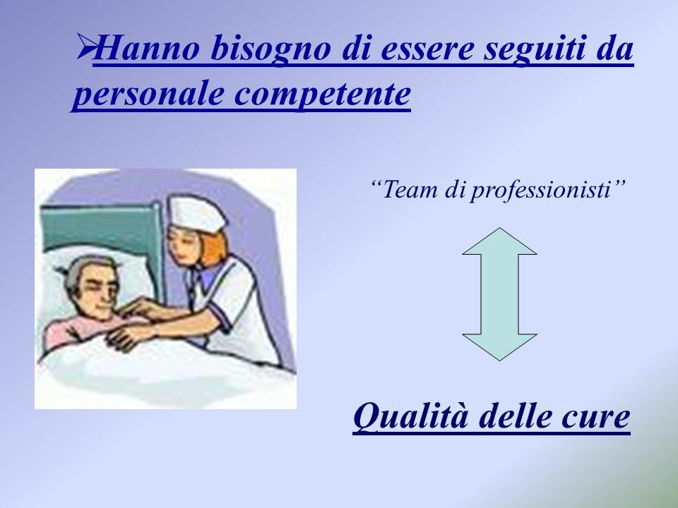 Hanno bisogno di essere seguiti da personale competente Team di professionisti Qualità delle cure