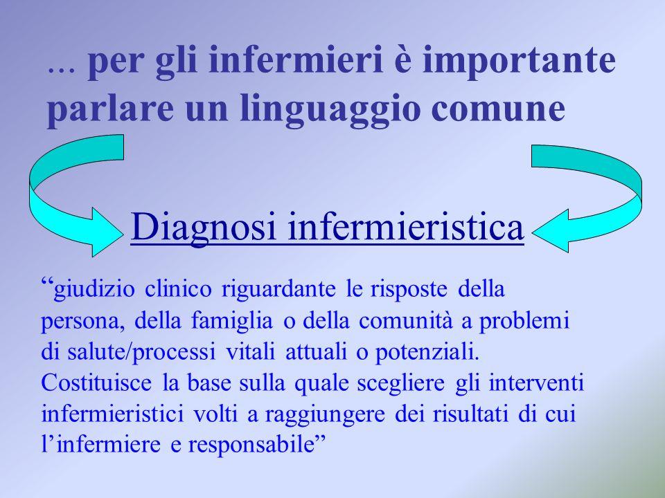 ... per gli infermieri è importante parlare un linguaggio comune Diagnosi infermieristica giudizio clinico riguardante le risposte della persona, dell