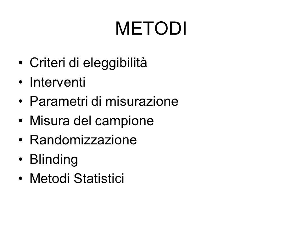 METODI Criteri di eleggibilità Interventi Parametri di misurazione Misura del campione Randomizzazione Blinding Metodi Statistici