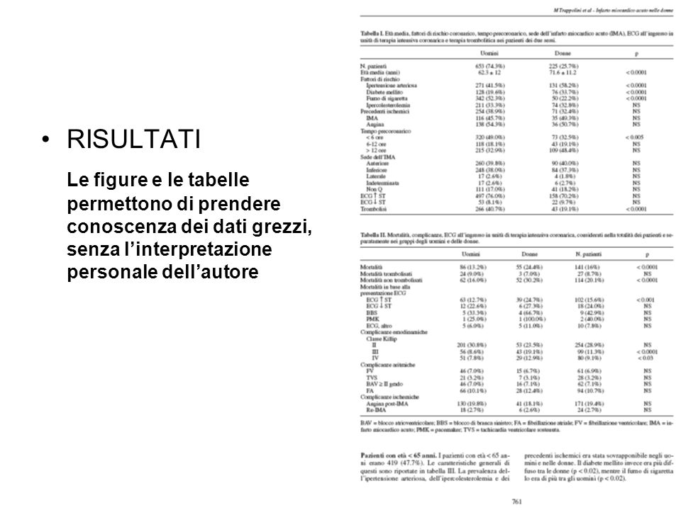 RISULTATI Le figure e le tabelle permettono di prendere conoscenza dei dati grezzi, senza linterpretazione personale dellautore
