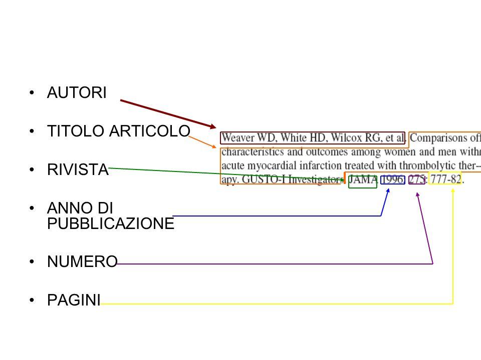 AUTORI TITOLO ARTICOLO RIVISTA ANNO DI PUBBLICAZIONE NUMERO PAGINI