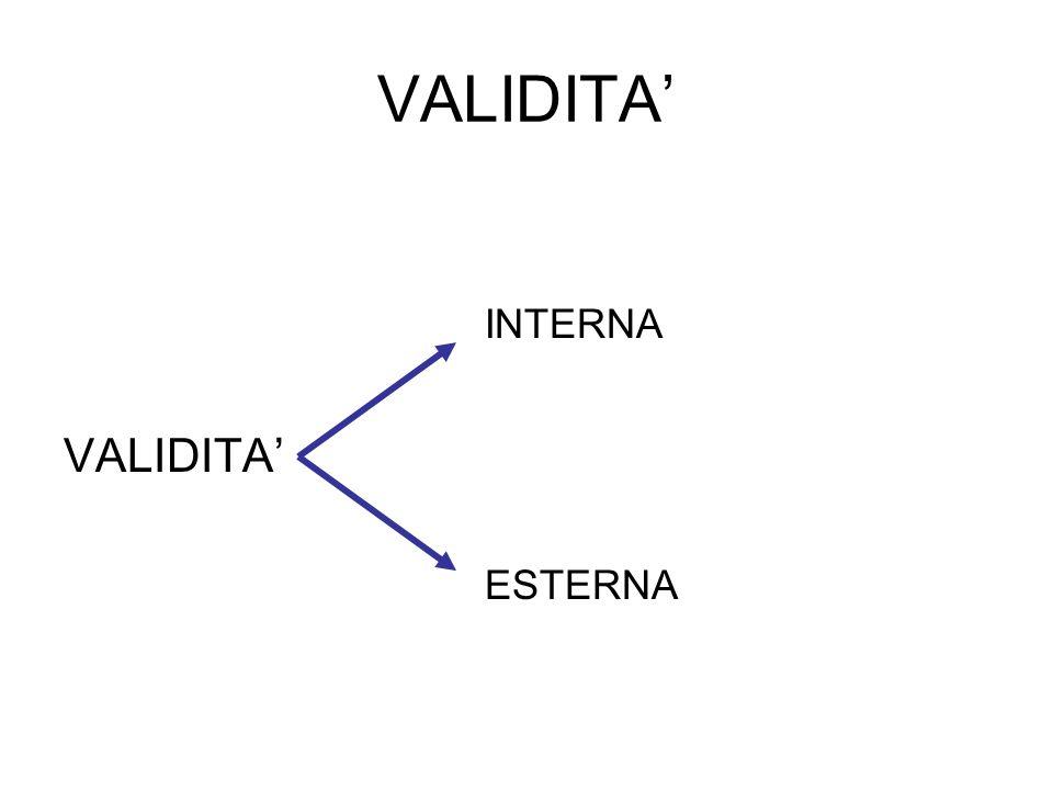 VALIDITA INTERNA VALIDITA ESTERNA