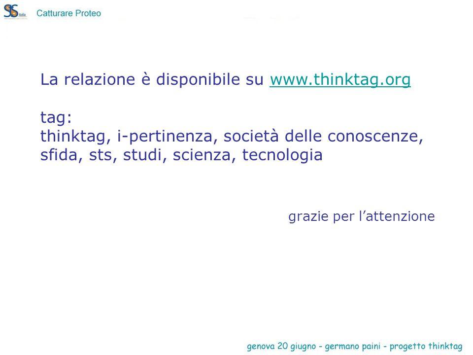 La relazione è disponibile su www.thinktag.orgwww.thinktag.org tag: thinktag, i-pertinenza, società delle conoscenze, sfida, sts, studi, scienza, tecnologia grazie per lattenzione