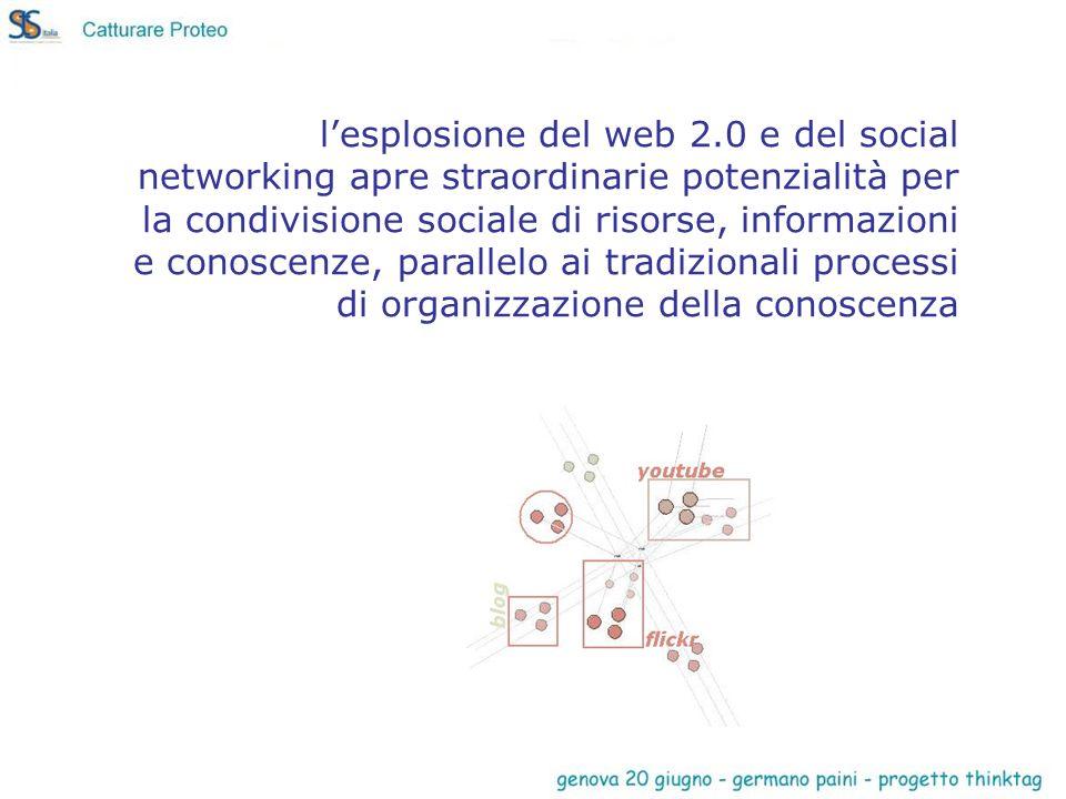 lesplosione del web 2.0 e del social networking apre straordinarie potenzialità per la condivisione sociale di risorse, informazioni e conoscenze, parallelo ai tradizionali processi di organizzazione della conoscenza