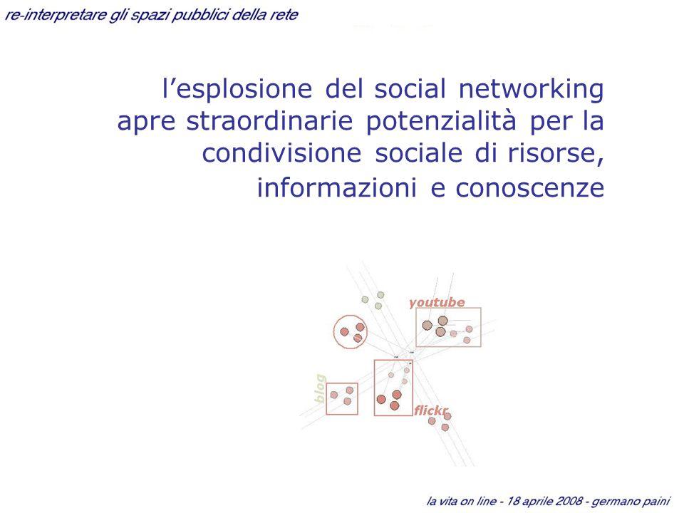 lesplosione del social networking apre straordinarie potenzialità per la condivisione sociale di risorse, informazioni e conoscenze