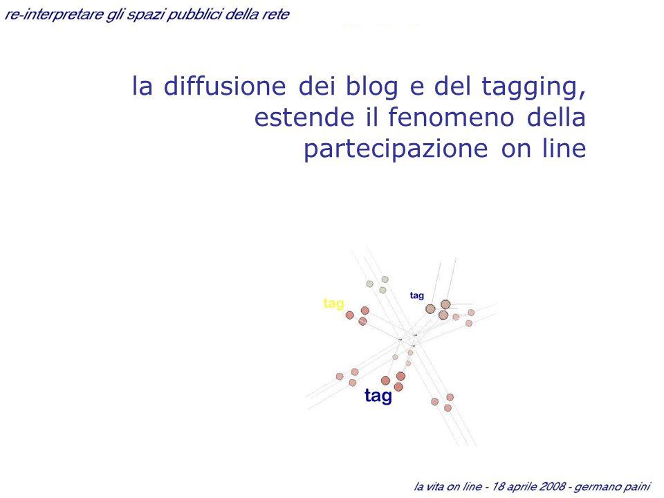 la diffusione dei blog e del tagging, estende il fenomeno della partecipazione on line