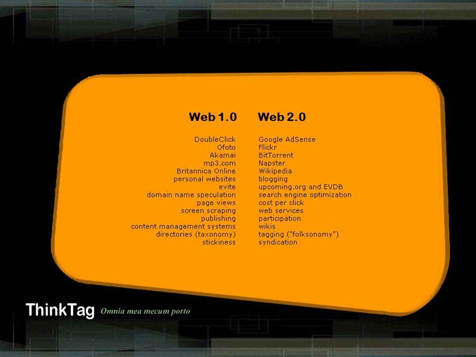 derrick de kerckhove Web 1.0Web 2.0