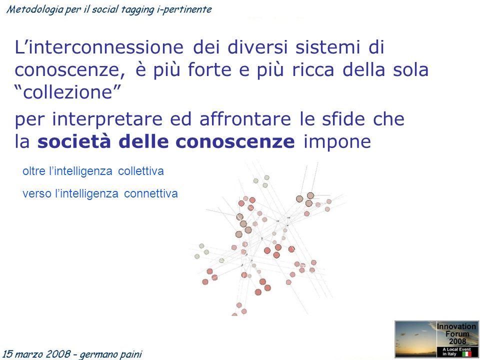 Linterconnessione dei diversi sistemi di conoscenze, è più forte e più ricca della sola collezione oltre lintelligenza collettiva verso lintelligenza connettiva per interpretare ed affrontare le sfide che la società delle conoscenze impone