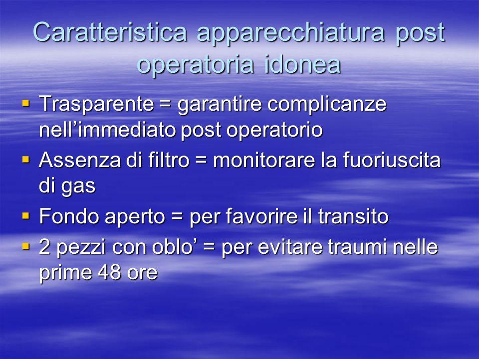 Caratteristica apparecchiatura post operatoria idonea Trasparente = garantire complicanze nellimmediato post operatorio Trasparente = garantire compli