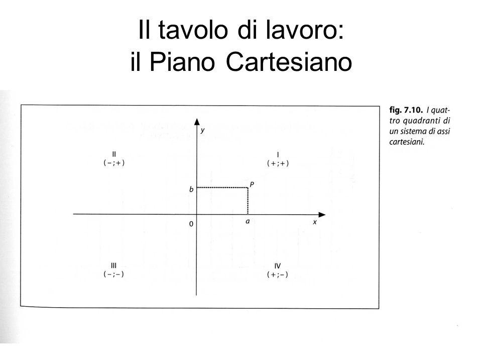 Diagrammi (a pettine)