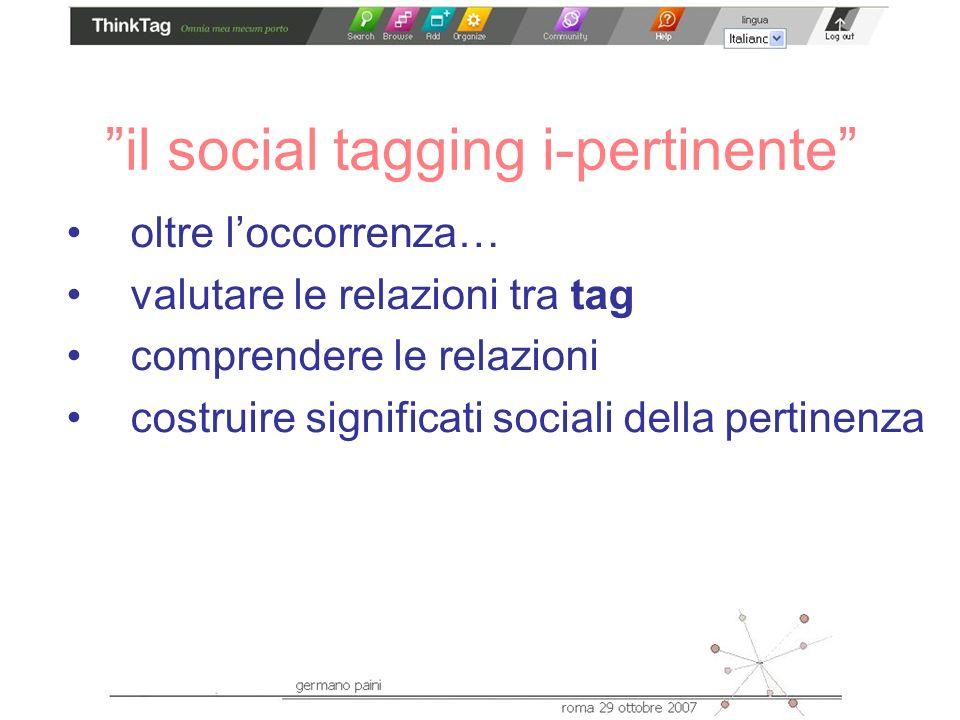 il social tagging i-pertinente oltre loccorrenza… valutare le relazioni tra tag comprendere le relazioni costruire significati sociali della pertinenza