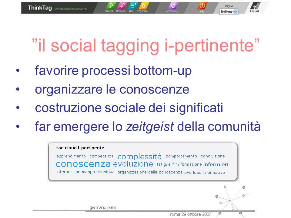 il social tagging i-pertinente favorire processi bottom-up organizzare le conoscenze costruzione sociale dei significati far emergere lo zeitgeist della comunità
