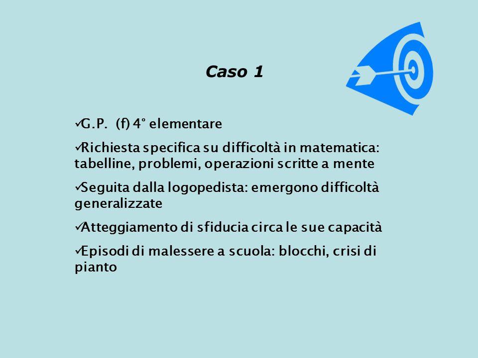 Caso 1 G.P. (f) 4° elementare Richiesta specifica su difficoltà in matematica: tabelline, problemi, operazioni scritte a mente Seguita dalla logopedis