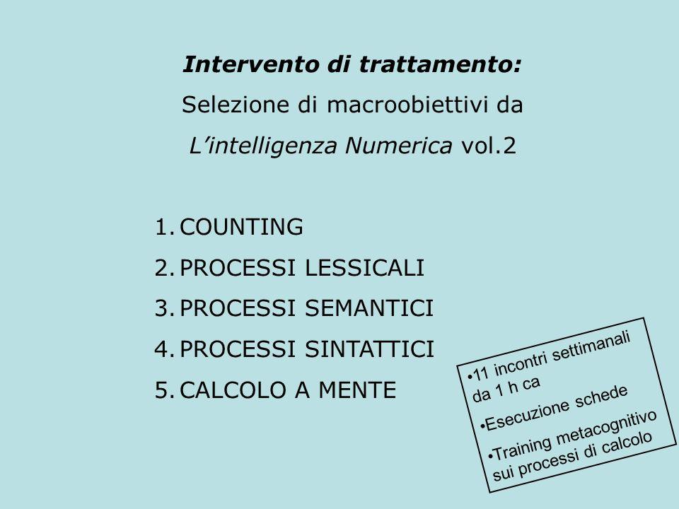 Intervento di trattamento: Selezione di macroobiettivi da Lintelligenza Numerica vol.2 1.COUNTING 2.PROCESSI LESSICALI 3.PROCESSI SEMANTICI 4.PROCESSI