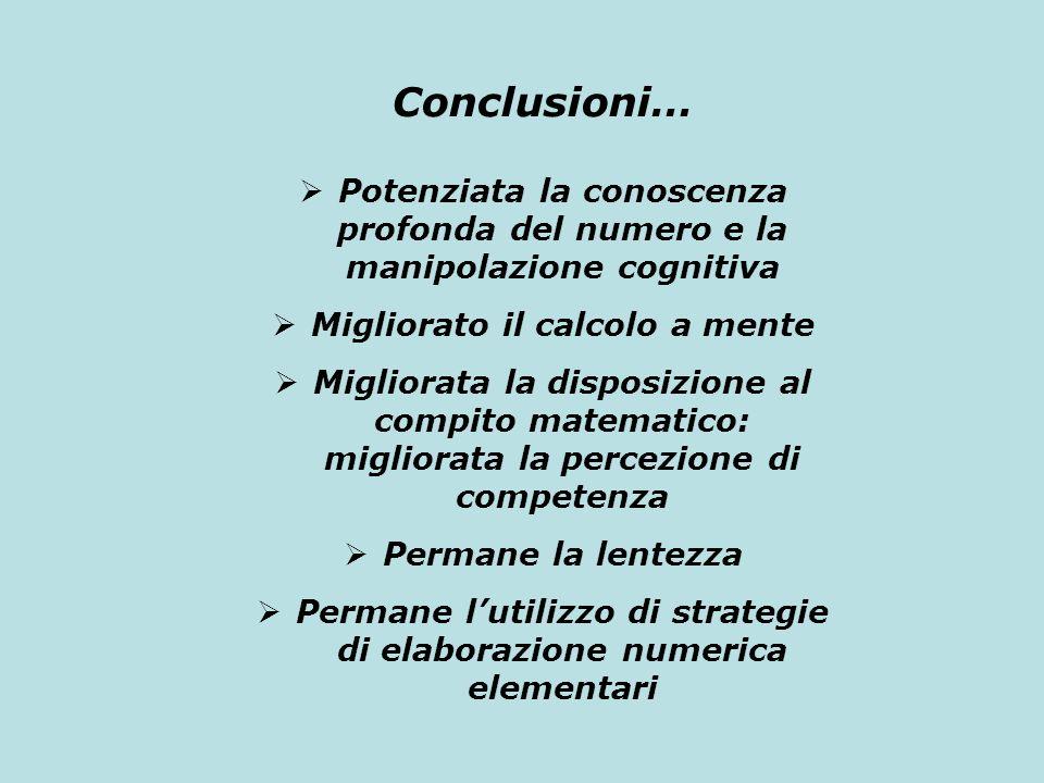 Conclusioni… Potenziata la conoscenza profonda del numero e la manipolazione cognitiva Migliorato il calcolo a mente Migliorata la disposizione al com