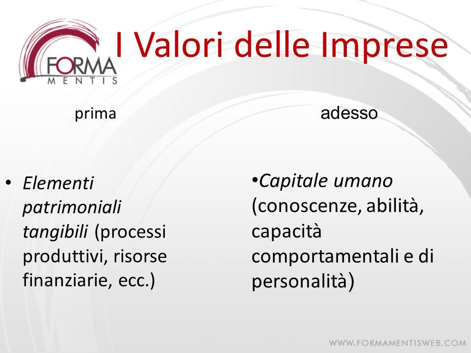 I Valori delle Imprese prima Elementi patrimoniali tangibili (processi produttivi, risorse finanziarie, ecc.) adesso Capitale umano (conoscenze, abili