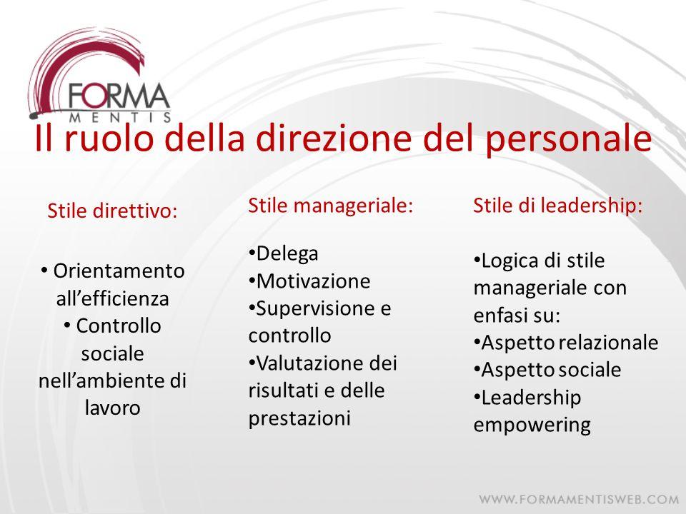 Il ruolo della direzione del personale Stile direttivo: Orientamento allefficienza Controllo sociale nellambiente di lavoro Stile manageriale: Delega