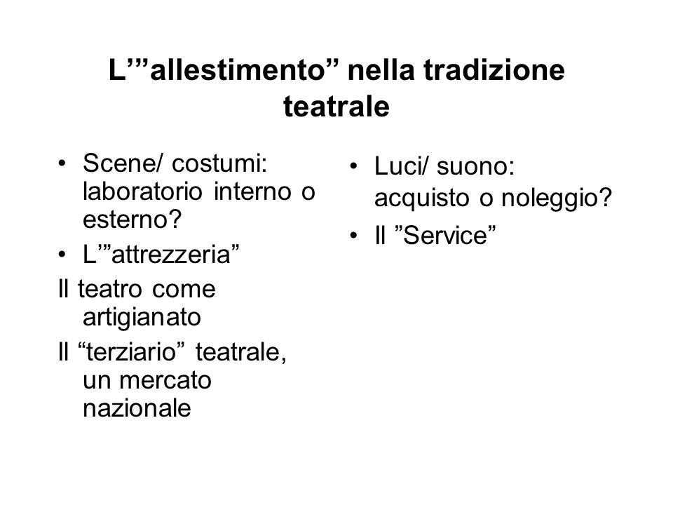 Lallestimento nella tradizione teatrale Scene/ costumi: laboratorio interno o esterno.