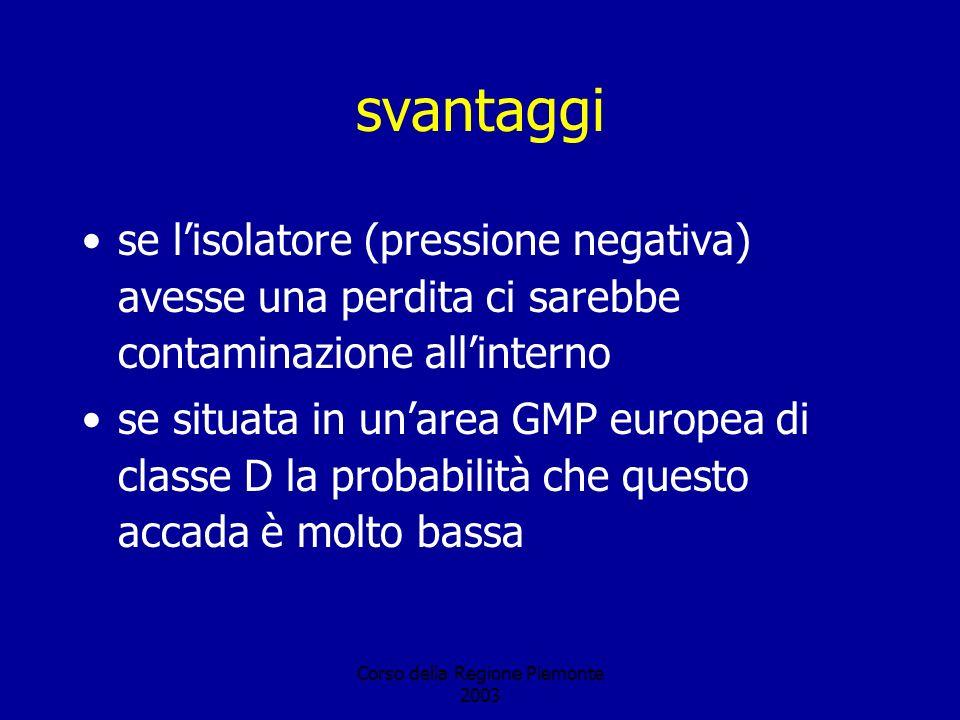Corso della Regione Piemonte 2003 svantaggi se lisolatore (pressione negativa) avesse una perdita ci sarebbe contaminazione allinterno se situata in unarea GMP europea di classe D la probabilità che questo accada è molto bassa
