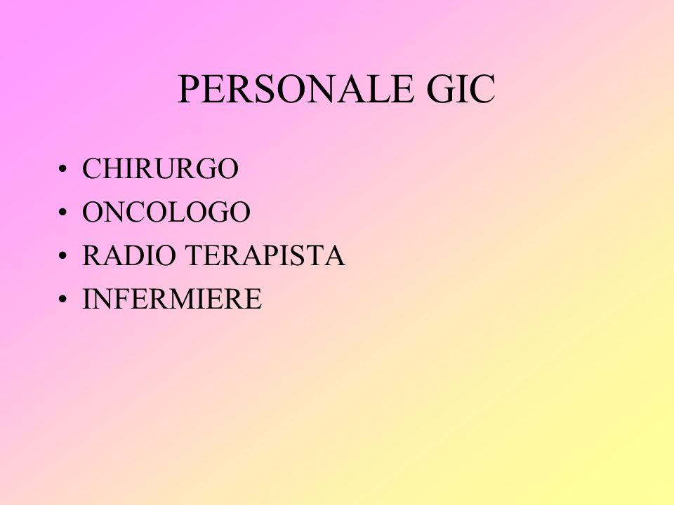 PERSONALE GIC CHIRURGO ONCOLOGO RADIO TERAPISTA INFERMIERE