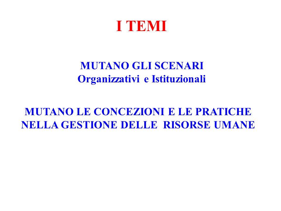 La gestione delle risorse umane: scenari e competenze Facoltà di Sociologia La Sapienza Roma Assunta Viteritti 2008