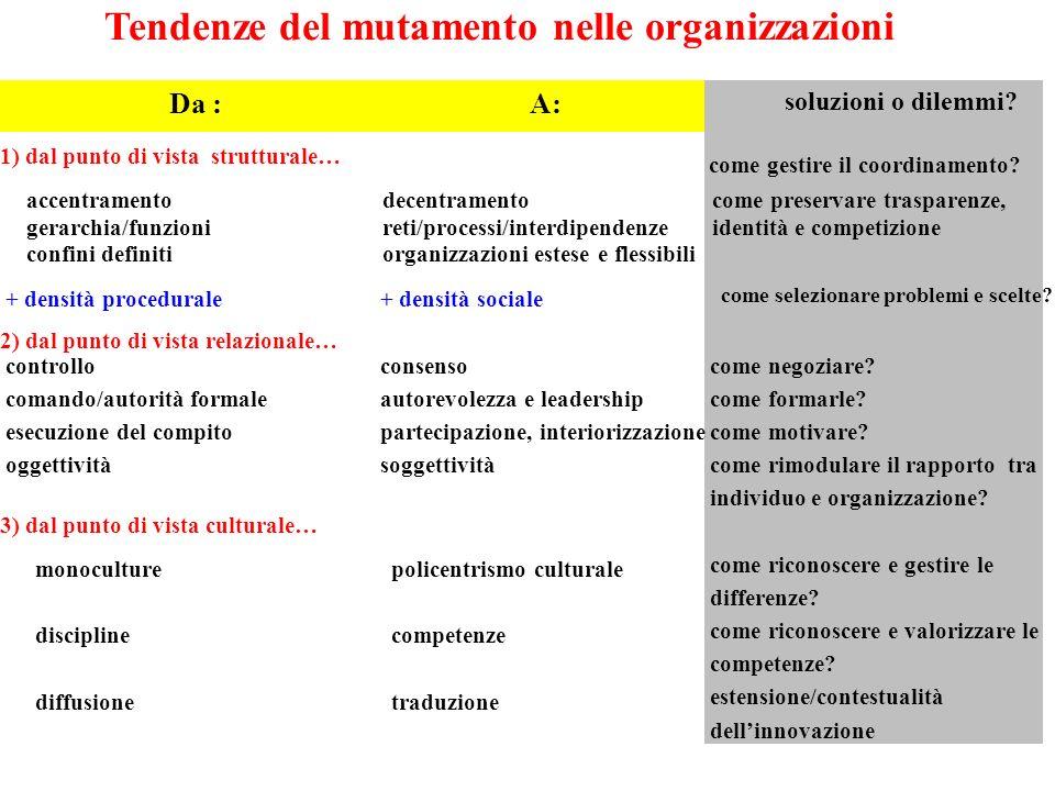 Da :A: soluzioni o dilemmi.1) dal punto di vista strutturale… come gestire il coordinamento.