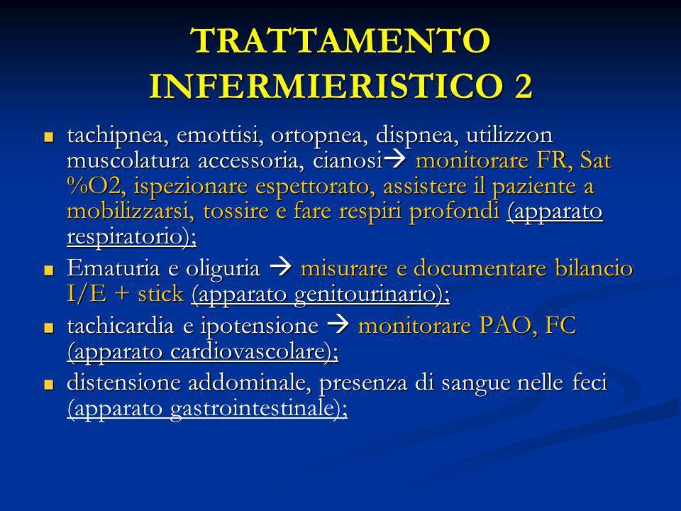 TRATTAMENTO INFERMIERISTICO 2 tachipnea, emottisi, ortopnea, dispnea, utilizzon muscolatura accessoria, cianosi monitorare FR, Sat %O2, ispezionare es