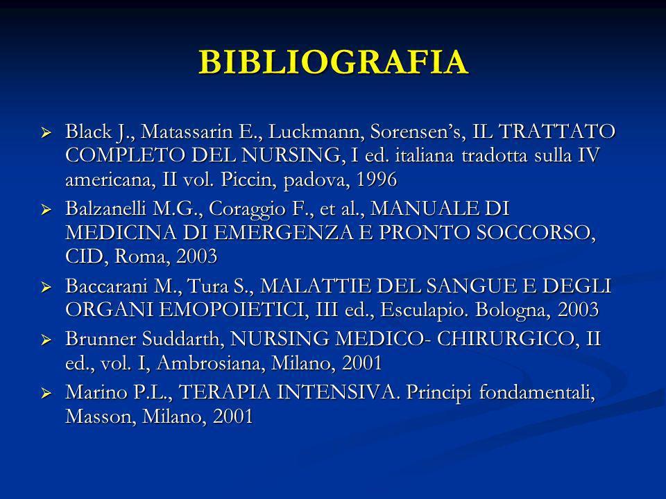BIBLIOGRAFIA Black J., Matassarin E., Luckmann, Sorensens, IL TRATTATO COMPLETO DEL NURSING, I ed. italiana tradotta sulla IV americana, II vol. Picci