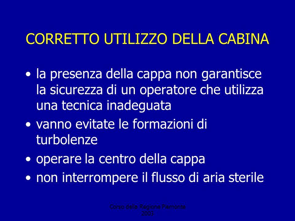 Corso della Regione Piemonte 2003 CORRETTO UTILIZZO DELLA CABINA la presenza della cappa non garantisce la sicurezza di un operatore che utilizza una tecnica inadeguata vanno evitate le formazioni di turbolenze operare la centro della cappa non interrompere il flusso di aria sterile