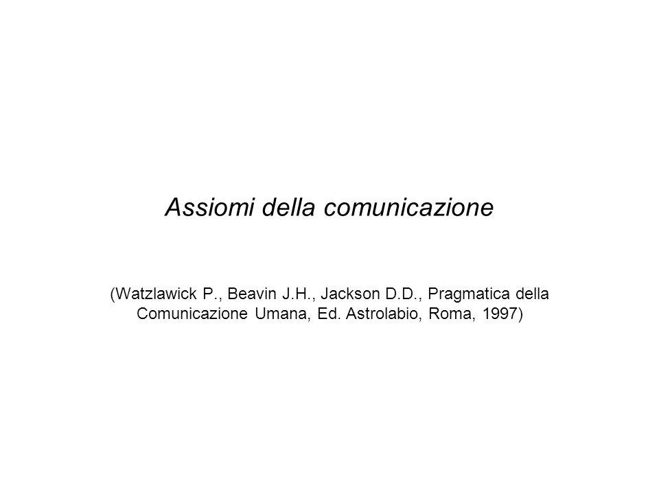 Assiomi della comunicazione (Watzlawick P., Beavin J.H., Jackson D.D., Pragmatica della Comunicazione Umana, Ed. Astrolabio, Roma, 1997)