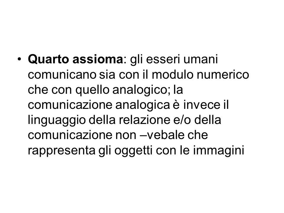 Quarto assioma: gli esseri umani comunicano sia con il modulo numerico che con quello analogico; la comunicazione analogica è invece il linguaggio del