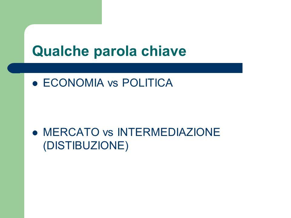 Qualche parola chiave ECONOMIA vs POLITICA MERCATO vs INTERMEDIAZIONE (DISTIBUZIONE)