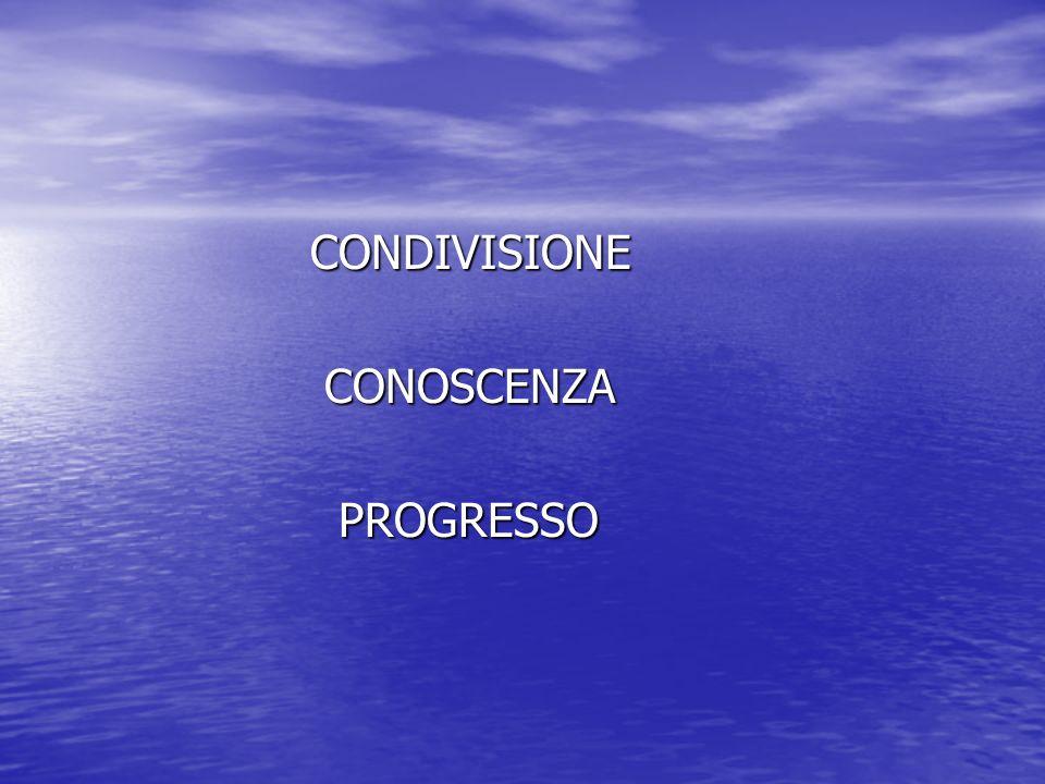 CONDIVISIONE CONDIVISIONE CONOSCENZA CONOSCENZA PROGRESSO PROGRESSO