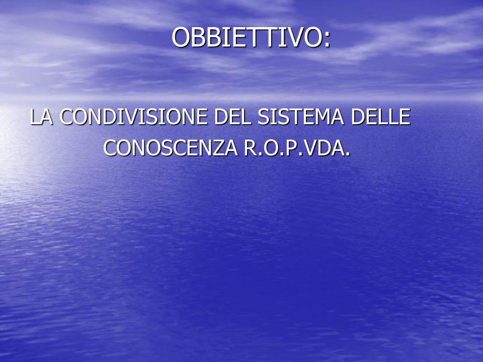 OBBIETTIVO: OBBIETTIVO: LA CONDIVISIONE DEL SISTEMA DELLE CONOSCENZA R.O.P.VDA.