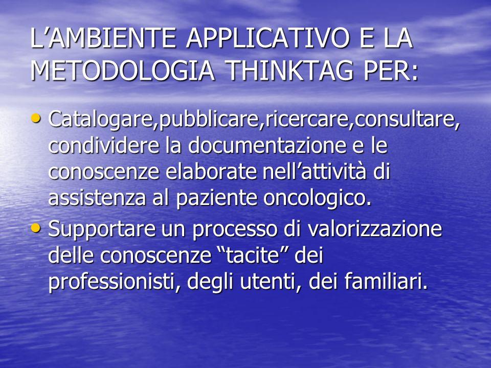 LAMBIENTE APPLICATIVO E LA METODOLOGIA THINKTAG PER: Catalogare,pubblicare,ricercare,consultare, condividere la documentazione e le conoscenze elaborate nellattività di assistenza al paziente oncologico.