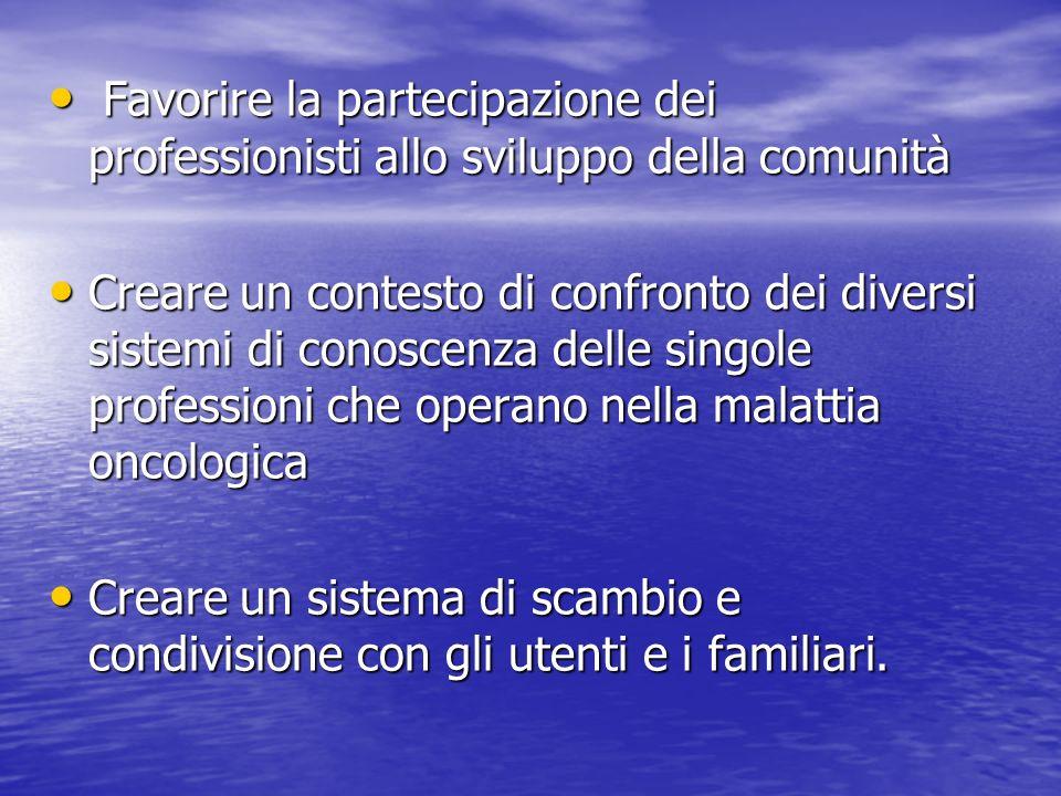 COMUNITA DI PRATICA.