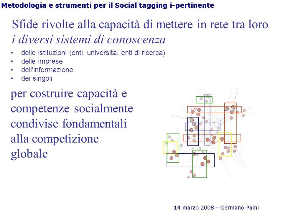 Sfide rivolte alla capacità di mettere in rete tra loro i diversi sistemi di conoscenza delle istituzioni (enti, università, enti di ricerca) delle im